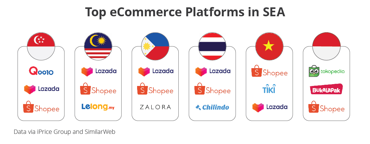 20191004_EDM_Article_1_eCommercePlatform